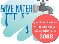 Những sự kiện lịch sử đáng nhớ năm 2018 về nước sinh hoạt